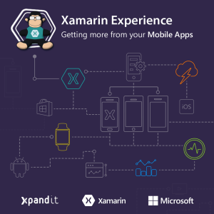 Expérience Xamarin - capture mobile de papersoft