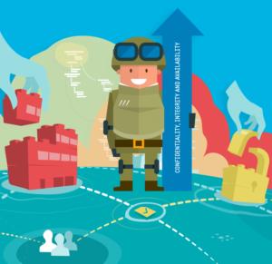 Protection des données client: comment éliminer les risques de perte ou d'exposition
