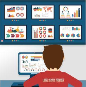 6 doit posséder un modèle de vente basé sur les données pour les grands fournisseurs de services