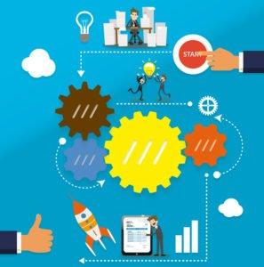 Réingénierie intensive des processus: pourquoi et comment optimiser les flux de production de documents