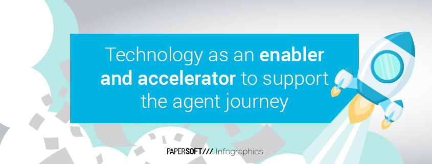 Technology as an enabler and accelerator to support the agent journey